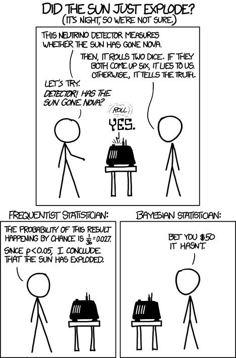 frequentists-vs-bayesians.png